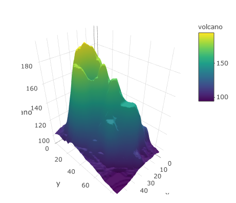 SFS GIS R | Plotly And Mapview